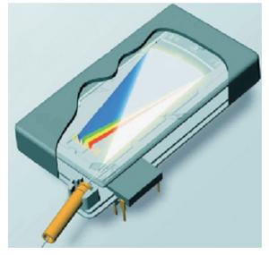 分光技术scs光学引擎.png